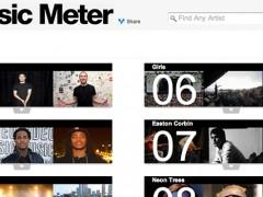 La nuova popolarità social: MTV lancia Music Meter per le band emergenti